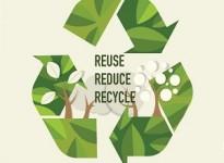 3R – Reduce, Reuse, Recycle (Giảm thiểu, Tái sử dụng, Tái chế)
